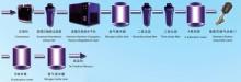 PSA Carbon Molecular Sieve Nitrogen Generator