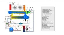 Nguyên lí hoạt động máy sấy khí ( Compressed Air Dryer)