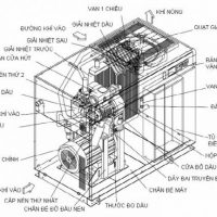 Giải pháp lắp biến tần ABB cho máy nén khí