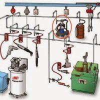 Hướng dẫn sửa máy nén khí bị nóng trong mùa hè và các nguyên nhân chính